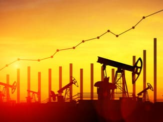 What platform is the best for commodities specifically oil?